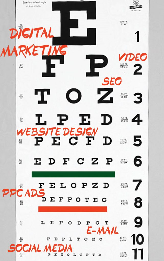 Optometrist marketing