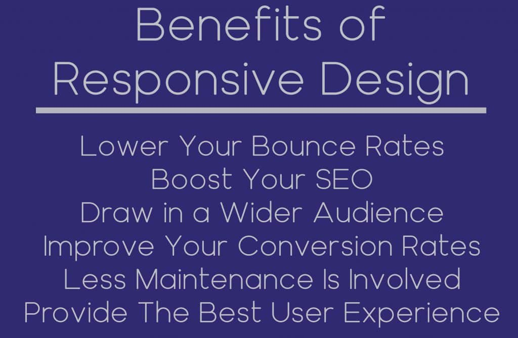 Responsive website benefits