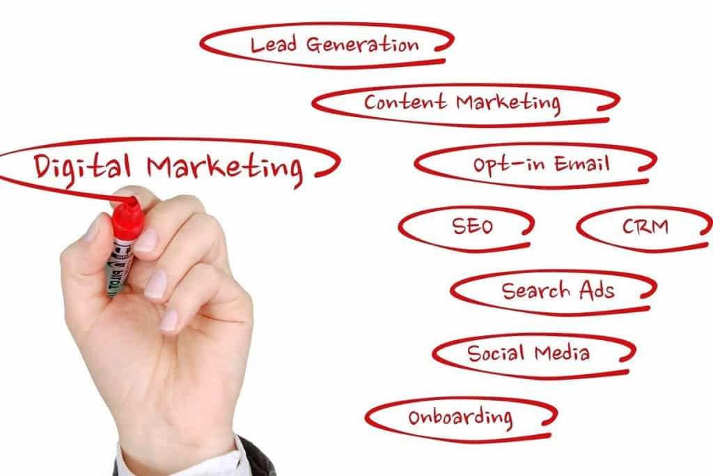 Internet marketing in Narberth PA
